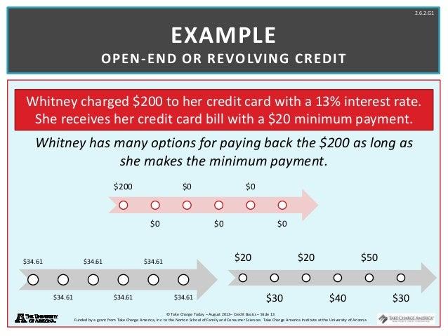 6.02 credit basics power_point