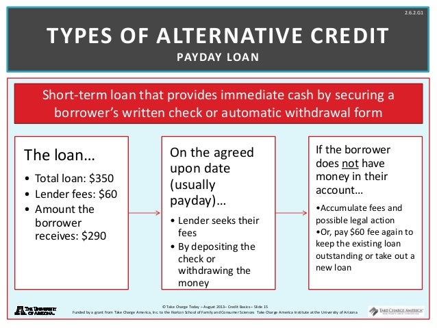Ez payday loans topeka ks picture 2