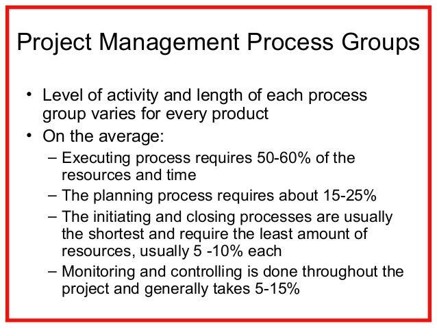 06 Project Management Process Groups
