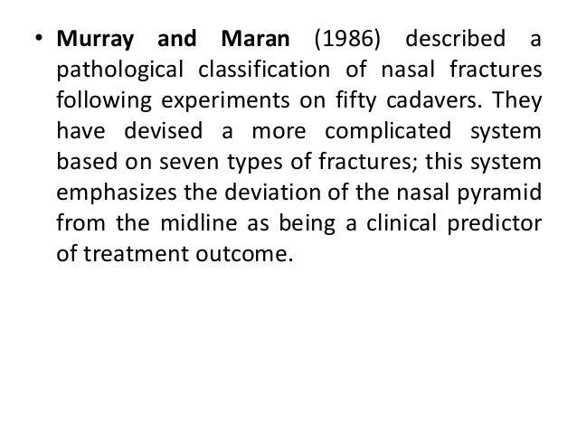 • Rorich et al (2000) proposed a simple classification that might guide treatment Type Description I Simple unilateral 2 S...