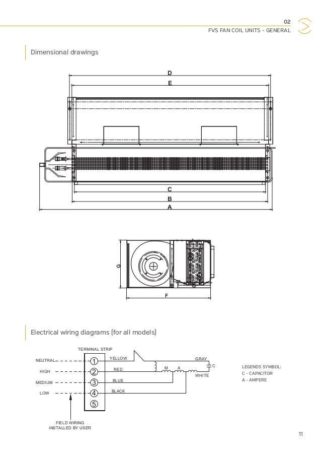 6 catalogue vts fan coil unit