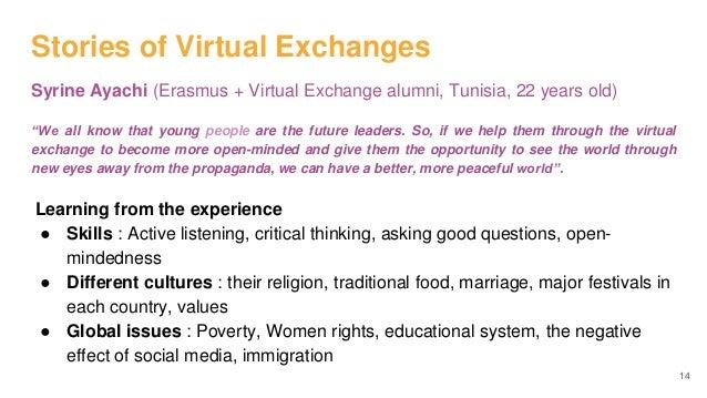"Stories of Virtual Exchanges Syrine Ayachi (Erasmus + Virtual Exchange alumni, Tunisia, 22 years old) ""We all know that yo..."