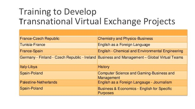 Training to Develop Transnational Virtual Exchange Projects France-Czech Republic Chemistry and Physics-Business Tunisia-F...