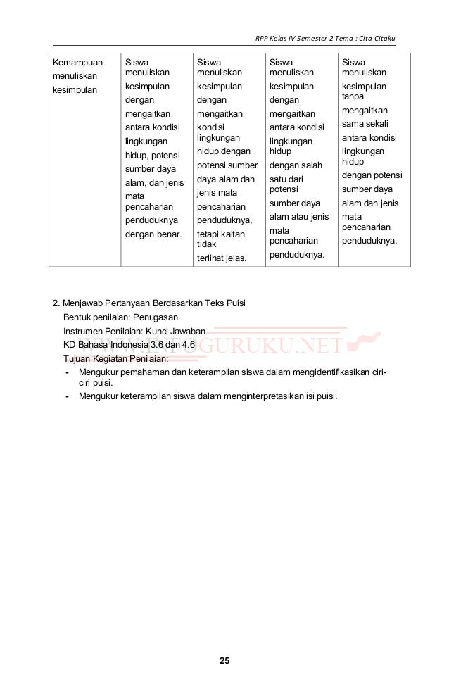 Rpp K13 Kelas 4 Revisi Terbaru Semester 2 Tahun 2018 Tema 6