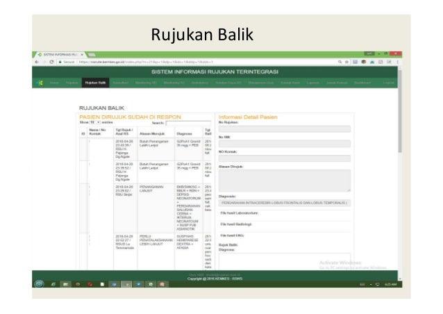 PENGEMBANGAN SISRUTE (RS/RB / RSIA/PKM) DI INDONESIA •Tahap 1 : 16 RS ( RS Regional RS kelas B Sulsel) •Tahap 2 : 94 RS/PK...