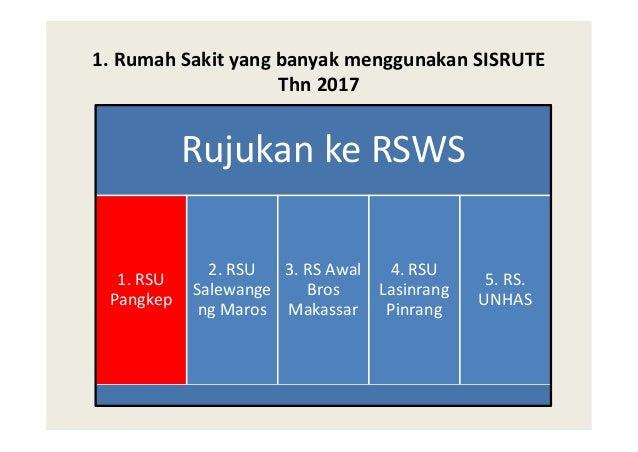PENGHARGAAN MENTERI KESEHATAN REPUBLIK INDONESIA