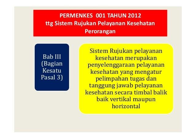 PERMENKES 001 TAHUN 2012 ttg Sistem Rujukan Pelayanan Kesehatan Perorangan Bab III (Bagian Kesatu Pasal 3) Sistem Rujukan ...