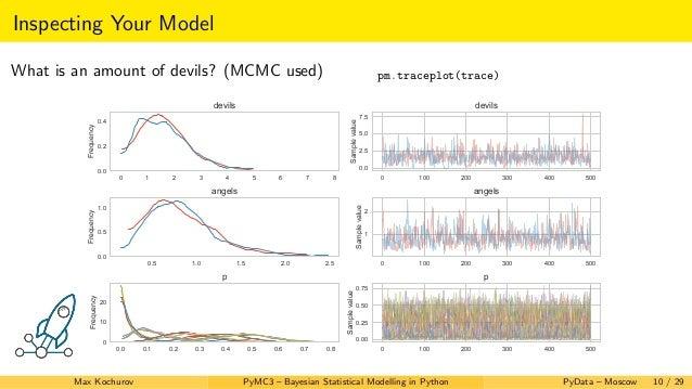PyMC3 — Bayesian Statistical Modelling in Python, Максим Кочуров  22 …