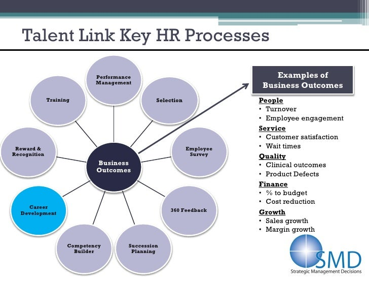 maximizing the individual and organizational impact of