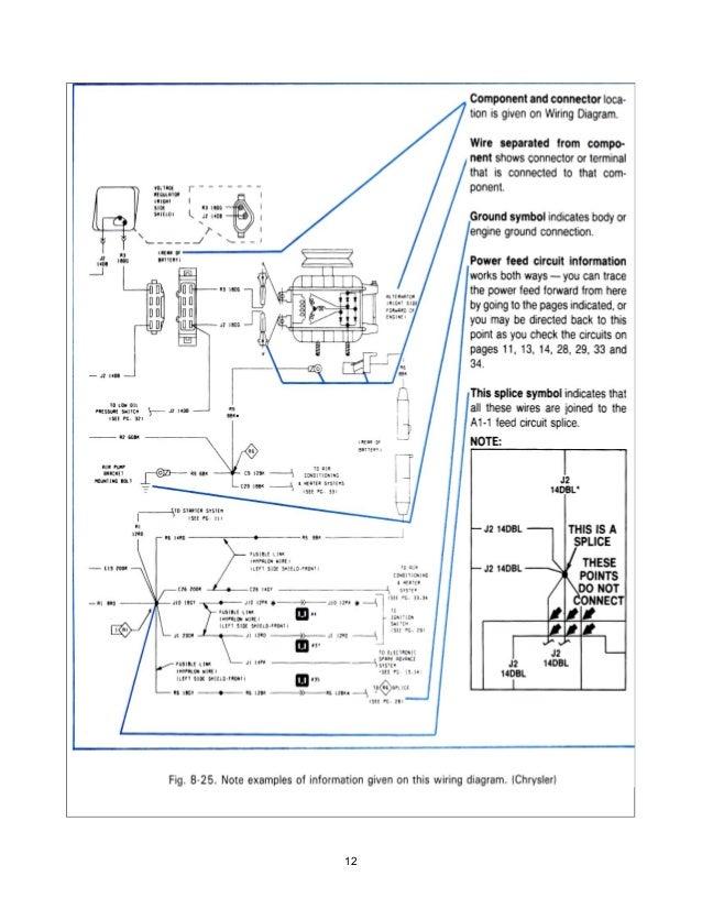 6 1 color coding rh slideshare net  wiring lampu kereta wira