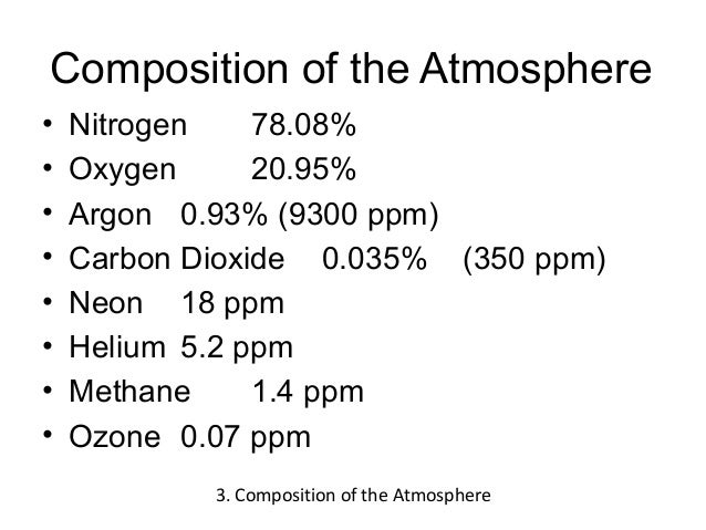 layers of the atmosphere essay