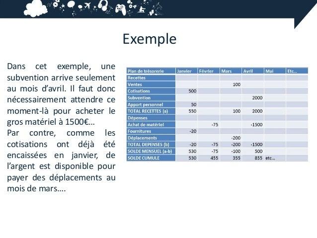 6 1 Le Budget Previsionnel