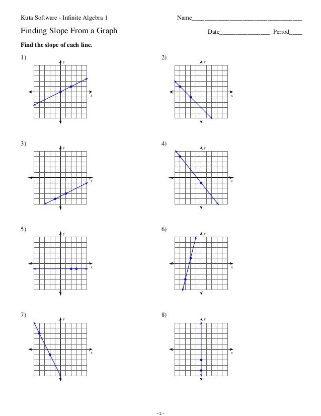 Finding Slope From A Graph Worksheets Delibertad – Math Slope Worksheets