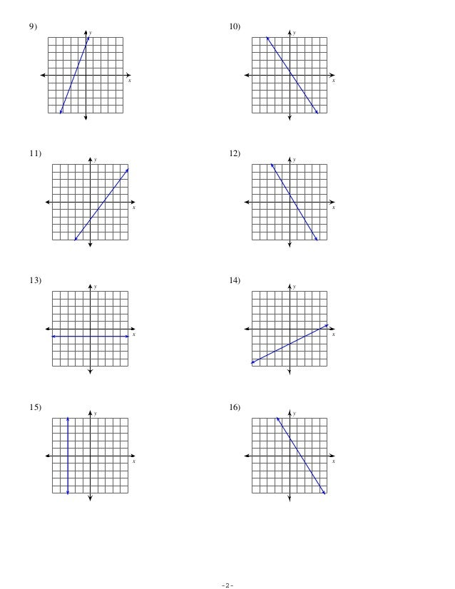 Finding Slope From A Graph Worksheets Sharebrowse – Slope Worksheets
