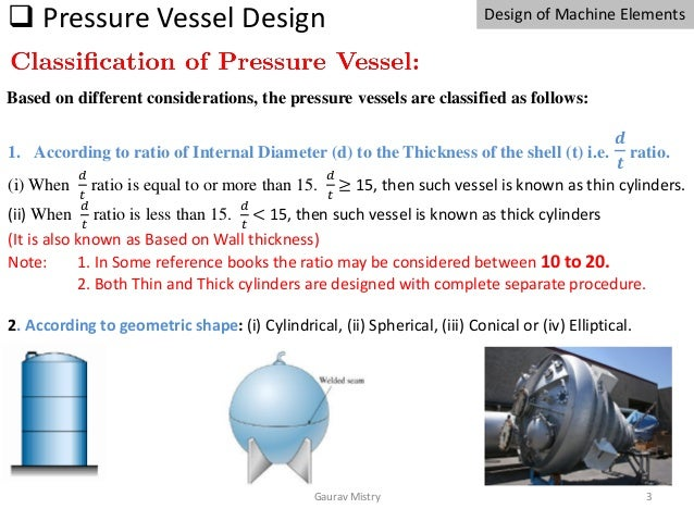 design of pressure vessel (thick and thin cylinders) may 2020 Slide 3