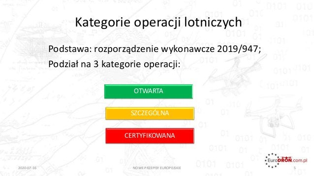 Kategorie operacji lotniczych Podstawa: rozporządzenie wykonawcze 2019/947; Podział na 3 kategorie operacji: NOWE PRZEPISY...