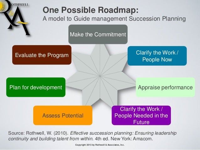 online Komplexitätsmanagement in Unternehmen: Herausforderungen