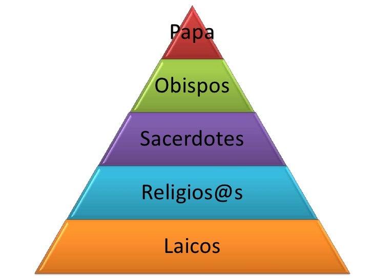 Jerarquia de la iglesia catolica yahoo dating 10