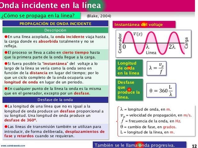 Onda incidente en la línea 12www.coimbraweb.com ¿Cómo se propaga en la línea? (Blake, 2004) También se le llama onda progr...
