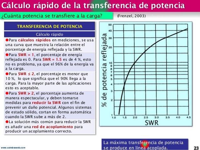 Cálculo rápido de la transferencia de potencia 23www.coimbraweb.com TRANSFERENCIA DE POTENCIA Cálculo rápido Para cálculo...