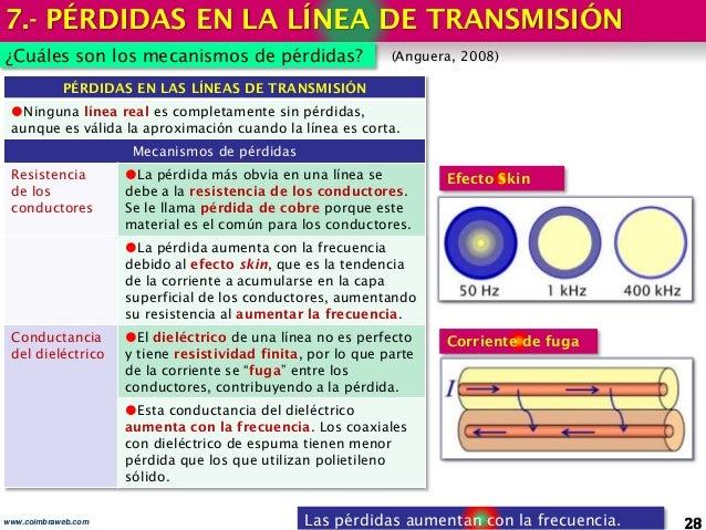 7.- PÉRDIDAS EN LA LÍNEA DE TRANSMISIÓN 28www.coimbraweb.com ¿Cuáles son los mecanismos de pérdidas? Las pérdidas aumentan...