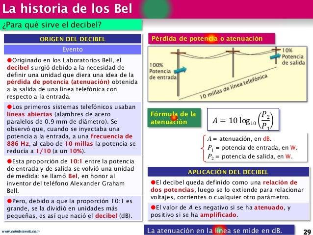 La historia de los Bel 29www.coimbraweb.com ¿Para qué sirve el decibel? La atenuación en la línea se mide en dB. ORIGEN DE...