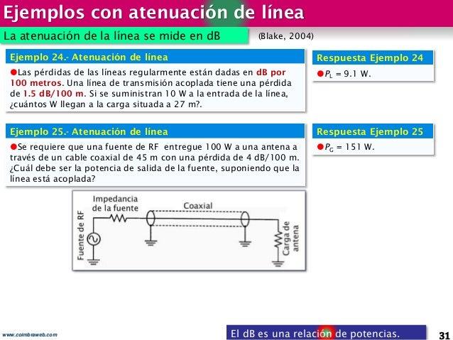 Ejemplos con atenuación de línea 31www.coimbraweb.com (Blake, 2004) Ejemplo 24.- Atenuación de línea Las pérdidas de las ...