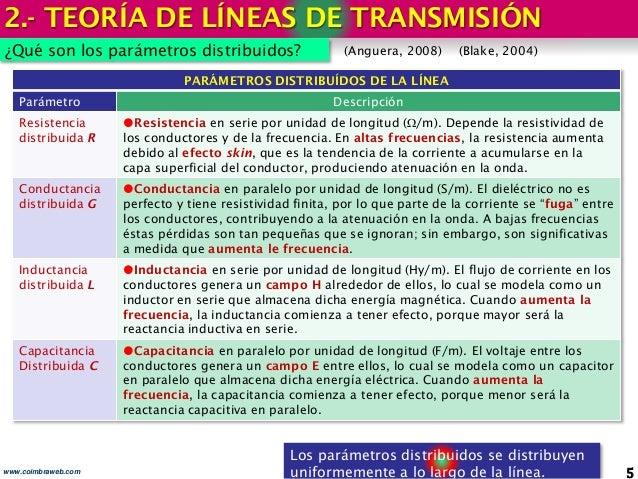 2.- TEORÍA DE LÍNEAS DE TRANSMISIÓN 5www.coimbraweb.com ¿Qué son los parámetros distribuidos? (Anguera, 2008) (Blake, 2004...
