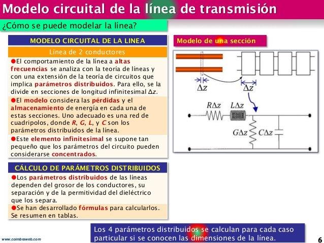 Modelo circuital de la línea de transmisión 6www.coimbraweb.com ¿Cómo se puede modelar la línea? Los 4 parámetros distribu...