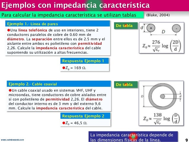 Ejemplos con impedancia característica 9www.coimbraweb.com Para calcular la impedancia característica se utilizan tablas (...