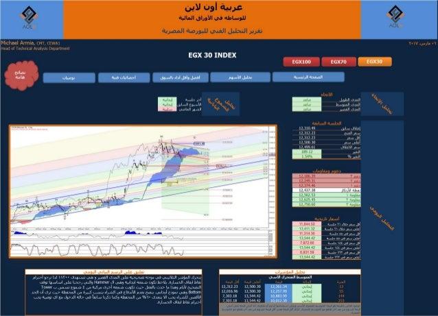 البورصة المصرية    شركة عربية اون لاين   التحليل الفني    6-3-2017   بورصة   الاسهم