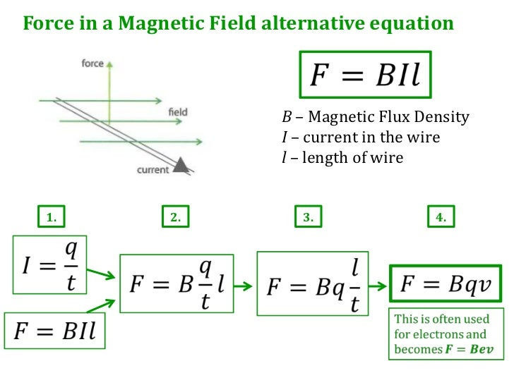 electromagnetic field equations Electromagnetism laws and equations andrew mchutchon michaelmas 2013 contents 1 electrostatics 1 11 electric e- and d- elds.