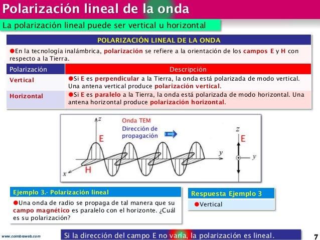 be72b82f7 6.3 Propagacion de onda en el espacio libre