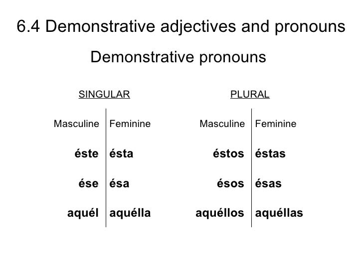 64 Demonstrative adjectives and pronouns – Demonstrative Adjectives Spanish Worksheet
