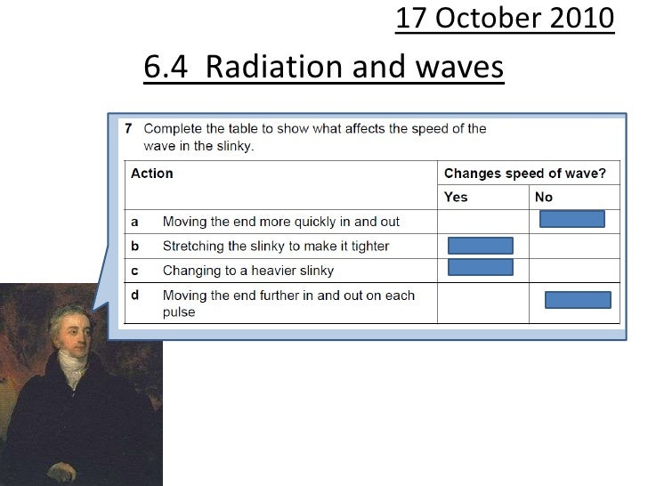 17 October 2010<br />6.4  Radiation and waves<br />
