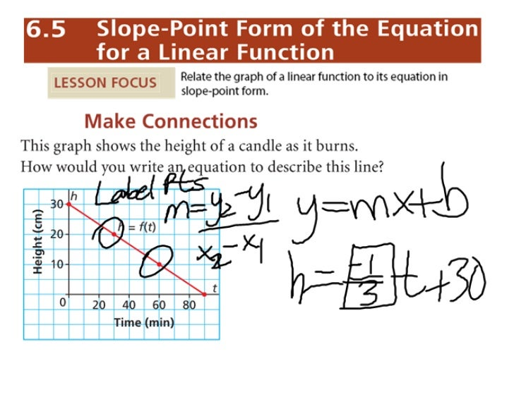 6.5 Slope Point Equation notes