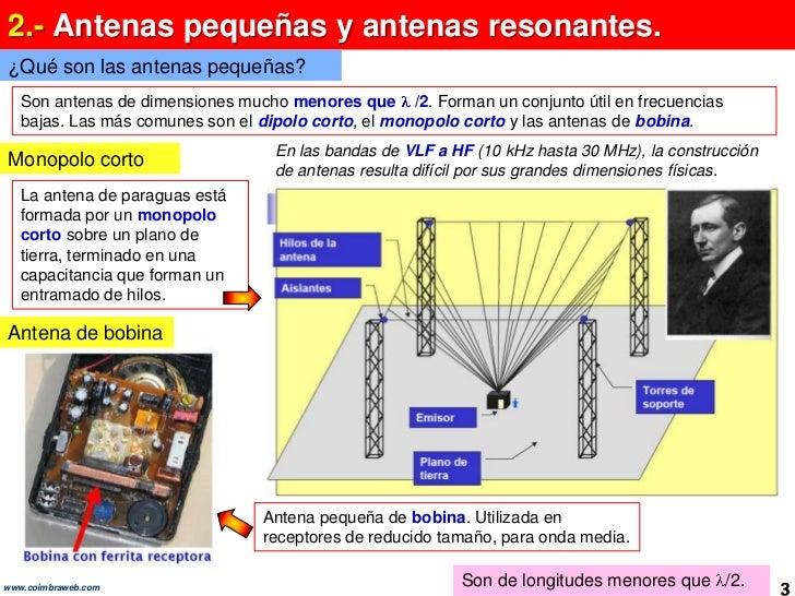 6.5 Tipos mas comunes de antenas Slide 3