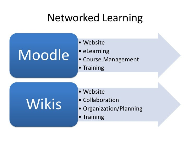 Networked Learning         • WebsiteMoodle   • eLearning         • Course Management         • Training         • WebsiteW...