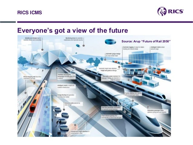 Equipping Programme Managers for Global Success - International Construction Measurement Standards: what are they and why have them?, Amanda Clack and Alan Muse, 10 March 2016 Slide 3