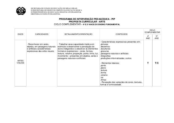 SECRETARIA DE ESTADO DE EDUCAÇÃO DE MINAS GERAIS              SUBSECRETARIA DE DESENVOLVIMENTO DA EDUCAÇÃO BÁSICA         ...