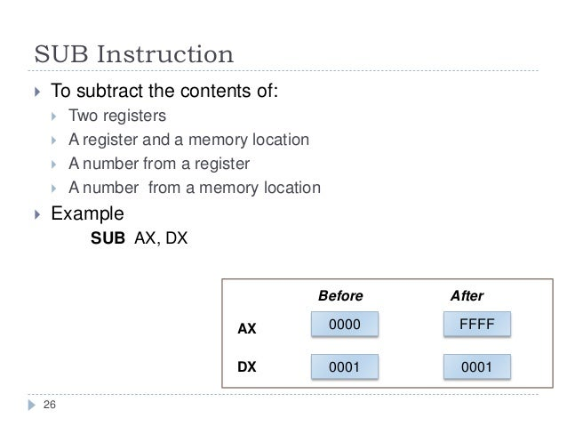 Mov Instruction In Assembly Language