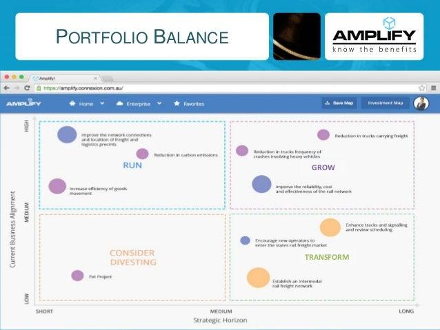 Benefits-led portfolio management: maximising capital investment retu…