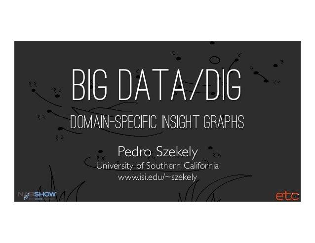 Big Data/DIG Domain-Specific Insight Graphs Pedro Szekely University of Southern California www.isi.edu/~szekely