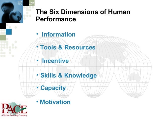 The Six Dimensions of Human Performance • Information • Tools & Resources • Incentive • Skills & Knowledge • Capacity • Mo...