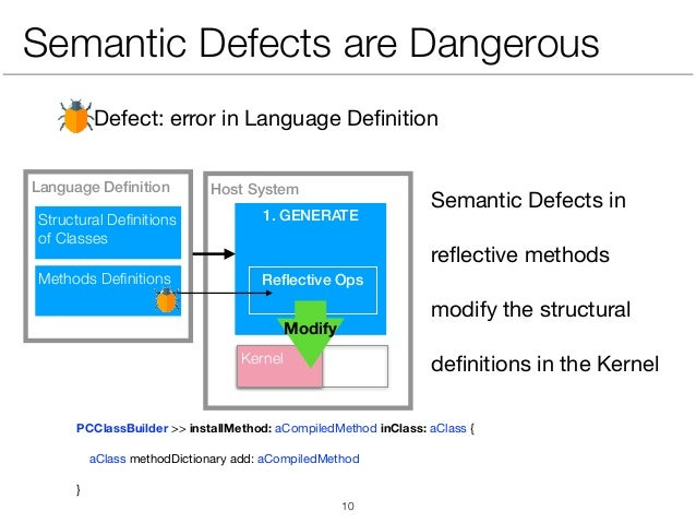 Defect: error in Language Definition  Semantic Defects are Dangerous Language Definition Structural Definitions of Classes Me...