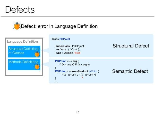 Structural Defect Defect: error in Language Definition  Defects Language Definition Structural Definitions of Classes Methods...