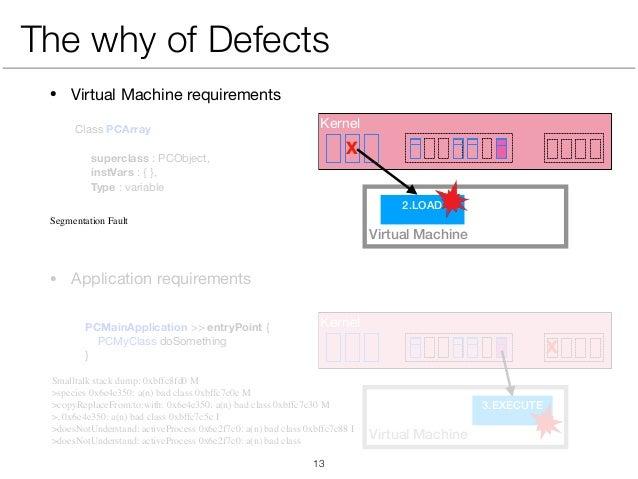 • Virtual Machine requirements  • Application requirements Kernel The why of Defects Virtual Machine 2.LOAD Kernel PCMainA...