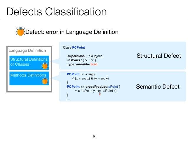 Structural Defect Defect: error in Language Definition  Defects Classification Language Definition Structural Definitions of C...