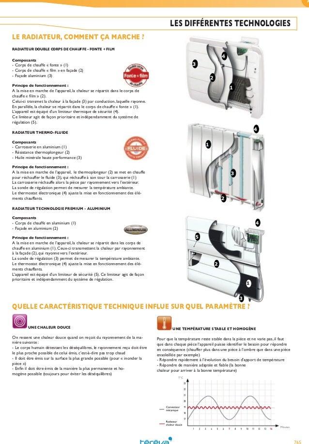 radiateur inertie double corps de chauffe radiateur lectrique kendo digital radiateur chaleur. Black Bedroom Furniture Sets. Home Design Ideas