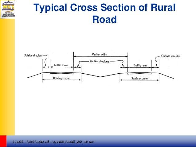 Cross section elements transportation and traffic
